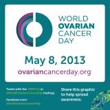 World Ovarian CancerDay